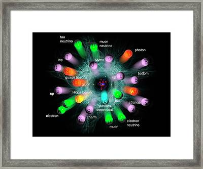 Subatomic Particles  Framed Print
