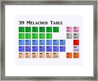 39 Melachos  Framed Print