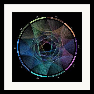 Infinite Framed Prints