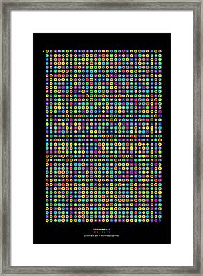 Frequency Distribution Of Digits In Pi Framed Print by Martin Krzywinski