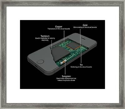 Smartphone Structure Framed Print