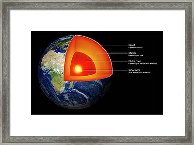 Structure Of The Earth Framed Print by Mikkel Juul Jensen