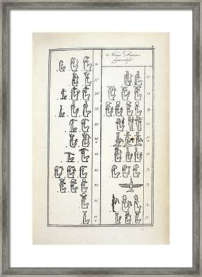 Hieroglyphics Research Framed Print by British Library