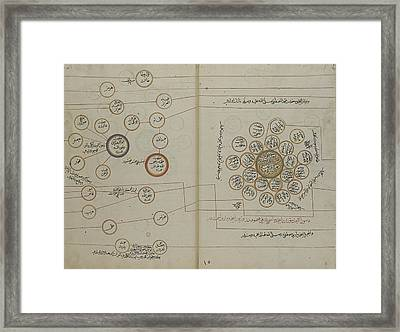 A Genealogy Of The Ottoman Sultans Framed Print by Celestial Images