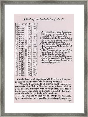 A Table Of The Condensation Of The Air Framed Print