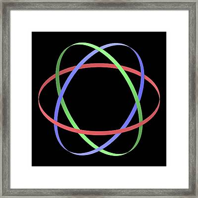 Abstract Orbit Circles Framed Print