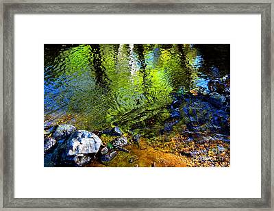 Abstract Ripples Framed Print