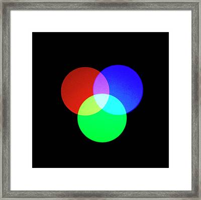 Additive Primary Colours Framed Print by Science Photo Library