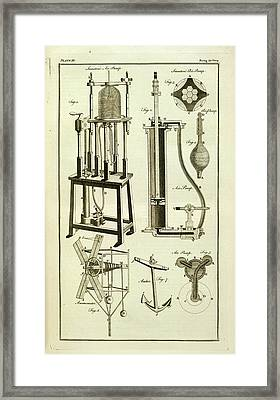 Air Pumps Framed Print by British Library
