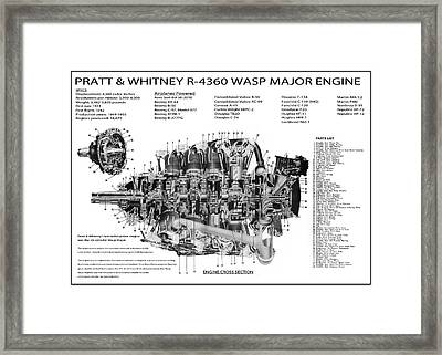 Aircraft Engine Cross Section Framed Print by Daniel Hagerman