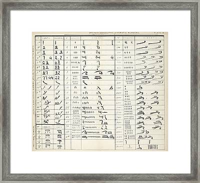 Ancient Egyptian Numerals, 19th Century Framed Print