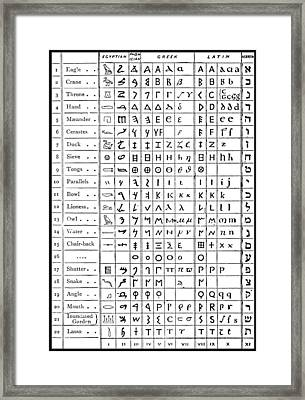 Ancient Pictograms, Heiroglyphs Framed Print