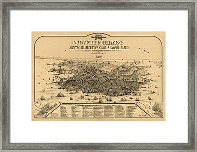 Antique Map Of San Francisco By Frederick Marriott - 1875 Framed Print by Blue Monocle
