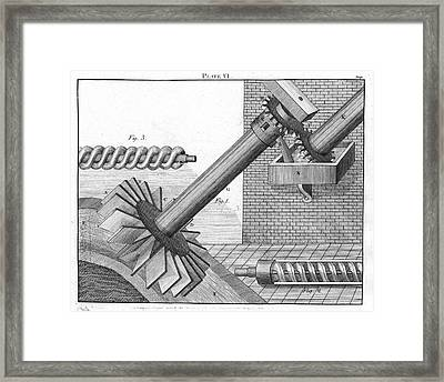Archimedean Screws Framed Print by Universal History Archive/uig