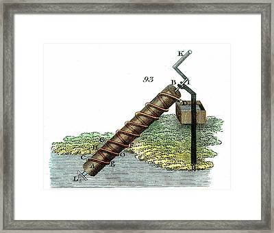 Archimedes' Screw Framed Print by Universal History Archive/uig