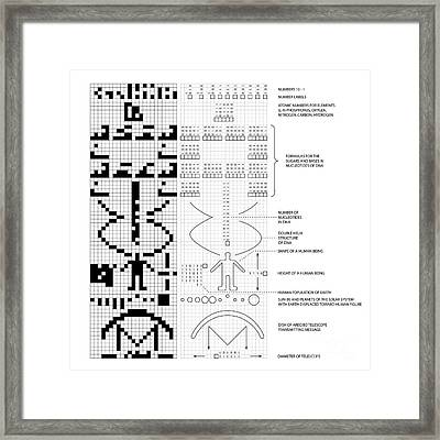Arecibo Message And Decoded Key Framed Print by Science Photo Library