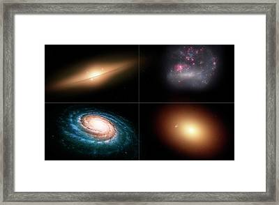 Artwork Of Different Types Of Galaxies Framed Print