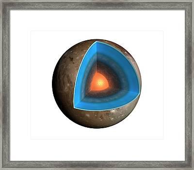 Artwork Of The Interior Of Ganymede Framed Print by Mark Garlick
