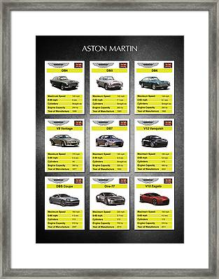 Aston Martin Top Trumps Framed Print by Mark Rogan