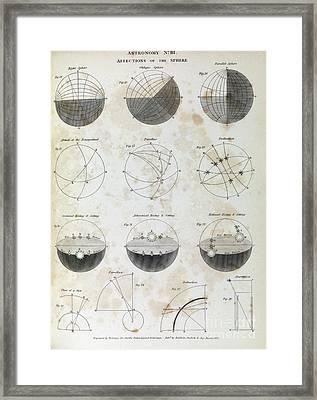 Astronomy Diagrams, 1823 Framed Print