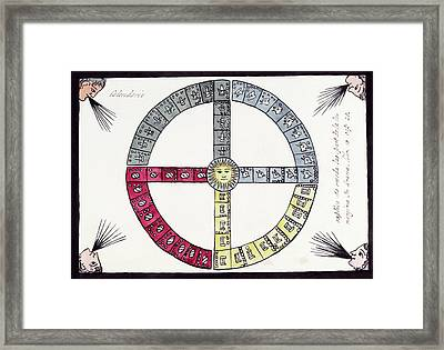Aztec Calendar Framed Print by Library Of Congress