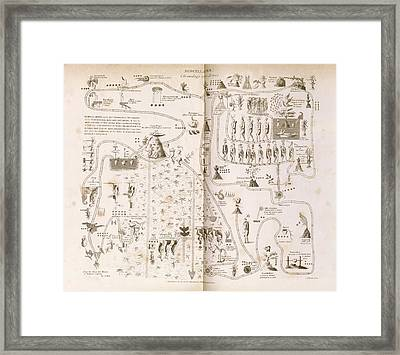 Aztec Migration Framed Print by Middle Temple Library