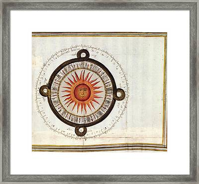 Aztec 'reckoning Of The Sun' Cycle Framed Print by Library Of Congress