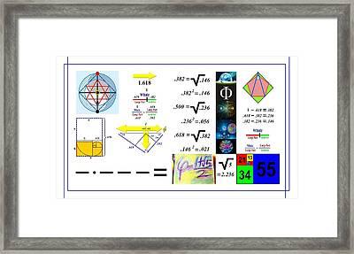 Cyphering Framed Print