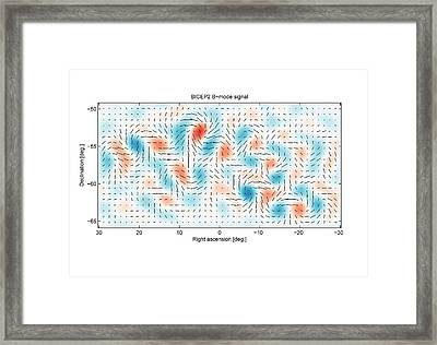 Bicep2 Evidence For Cosmic Inflation Framed Print