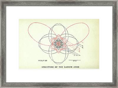 Bohr's Radium Atom Framed Print by Aip Emilio Segre Visual Archives