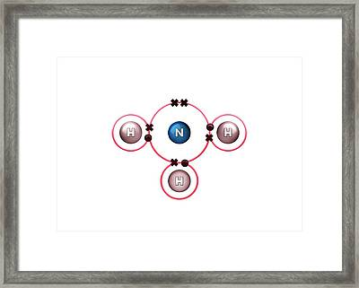 Bond Formation In Ammonia Molecule Framed Print by Animate4.com/science Photo Libary