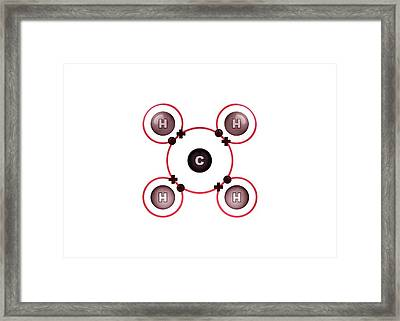 Bond Formation In Methane Molecule Framed Print by Animate4.com/science Photo Libary