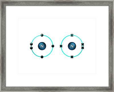 Bond Formation In Nitrogen Molecule Framed Print