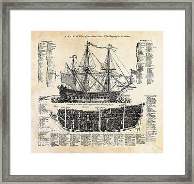 British Ships Of War  1728 Framed Print by Daniel Hagerman