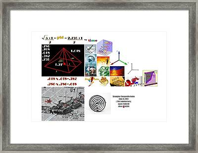 Bullying Framed Print