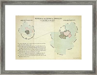 Causes Of Death In The Crimean War Framed Print by British Library