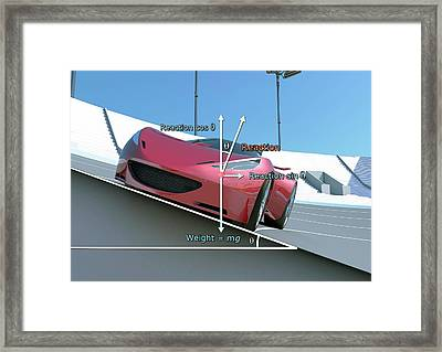 Centripetal Force Calculation Framed Print