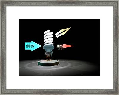 Cfl Light Bulb Efficiency Framed Print by Animate4.com/science Photo Libary