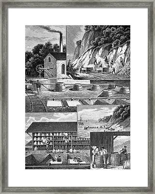 Chalk Production Framed Print by Bildagentur-online/tschanz