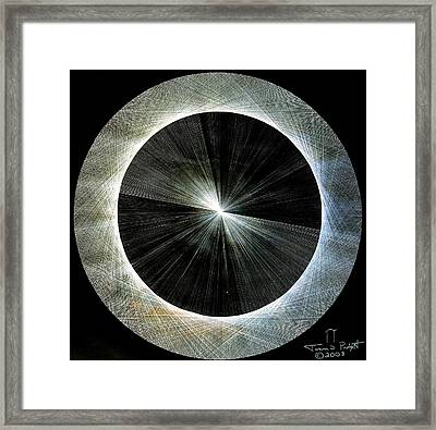 Circles Do Not Exist 720 The Shape Of Pi Framed Print