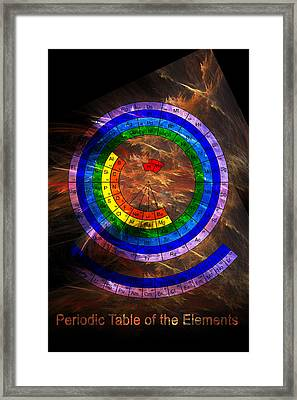 Circular Periodic Table Of The Elements Framed Print by Carol and Mike Werner