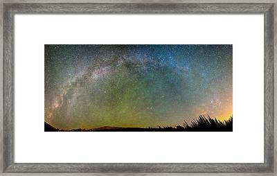 Colorado Indian Peaks Milky Way Panorama Framed Print