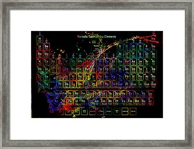 Colorful Periodic Table Of The Elements On Black With Water Splash Framed Print