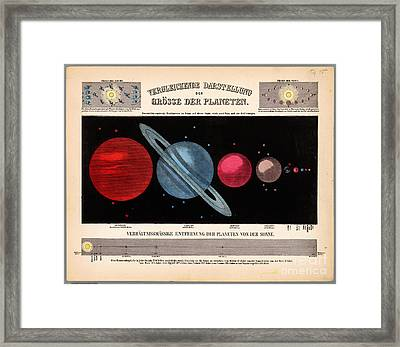 Comparison Of The Size Of The Planets Framed Print by Celestial Images