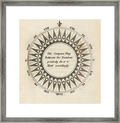 Compass For Flag Telegraphy Framed Print by King's College London