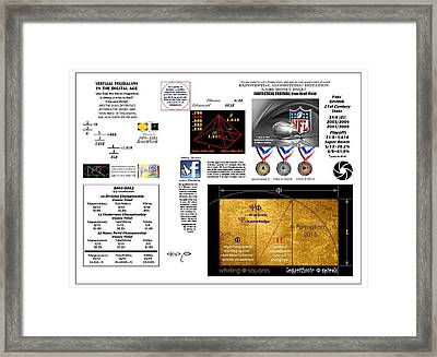 Concussion Repercussion Framed Print