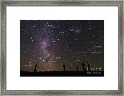 Constellations Of The Southern Sky Framed Print