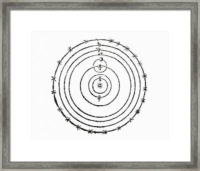 Copernican Cosmology Framed Print by Middle Temple Library