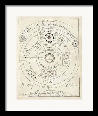Copernican Framed Prints