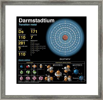 Darmstadtium Framed Print by Carlos Clarivan